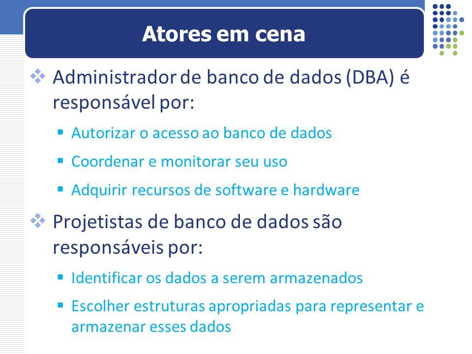 Administrador de banco de dados (DBA) é responsável por: Autorizar o acesso ao banco de dados Coordenar e monitorar seu uso Adquirir recursos de softw