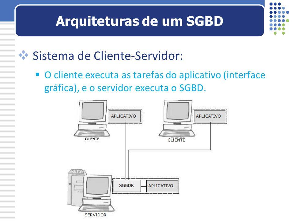 Sistema de Cliente-Servidor: O cliente executa as tarefas do aplicativo (interface gráfica), e o servidor executa o SGBD. Arquiteturas de um SGBD
