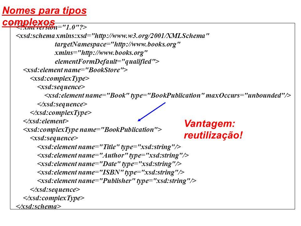 <xsd:schema xmlns:xsd= http://www.w3.org/2001/XMLSchema targetNamespace= http://www.books.org xmlns= http://www.books.org elementFormDefault= qualified > Nomes para tipos complexos Vantagem: reutilização!