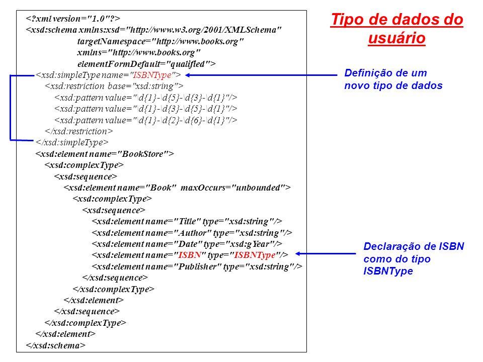 Tipo de dados do usuário <xsd:schema xmlns:xsd= http://www.w3.org/2001/XMLSchema targetNamespace= http://www.books.org xmlns= http://www.books.org elementFormDefault= qualified > Declaração de ISBN como do tipo ISBNType Definição de um novo tipo de dados