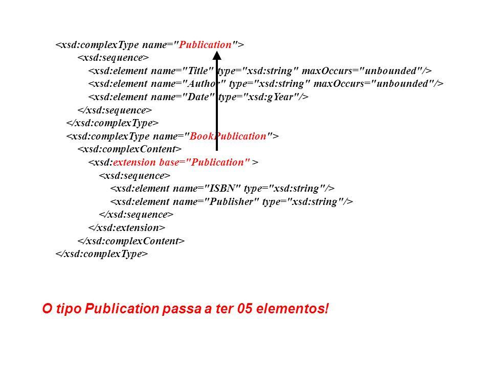 O tipo Publication passa a ter 05 elementos!