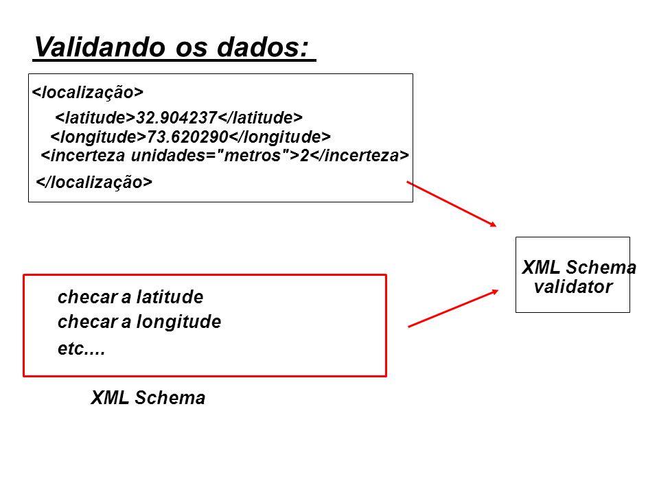 Validando os dados: XML Schema validator checar a latitude checar a longitude etc.... 32.904237 73.620290 2