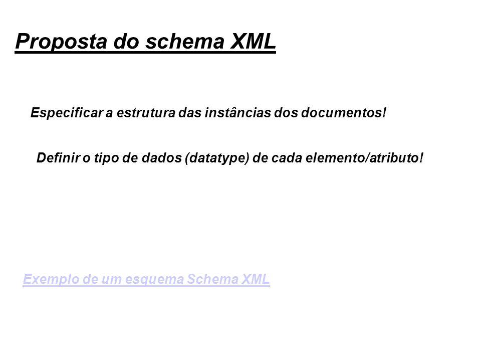 <xsd:schema xmlns:xsd= http://www.w3.org/2001/XMLSchema targetNamespace= http://www.books.org xmlns= http://www.books.org elementFormDefault= qualified > Referência ao elemento Book, declarado no namespace padrão O namespace padrão é http://www.books.org, que também é o targetNamespace