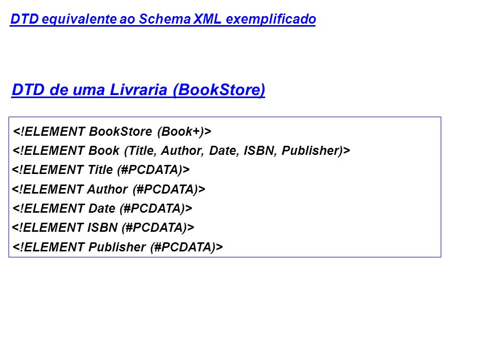 <xsd:schema xmlns:xsd= http://www.w3.org/2001/XMLSchema targetNamespace= http://www.books.org xmlns= http://www.books.org elementFormDefault= qualified > <!ELEMENT Book (Title, Author, Date, ISBN, Publisher)>