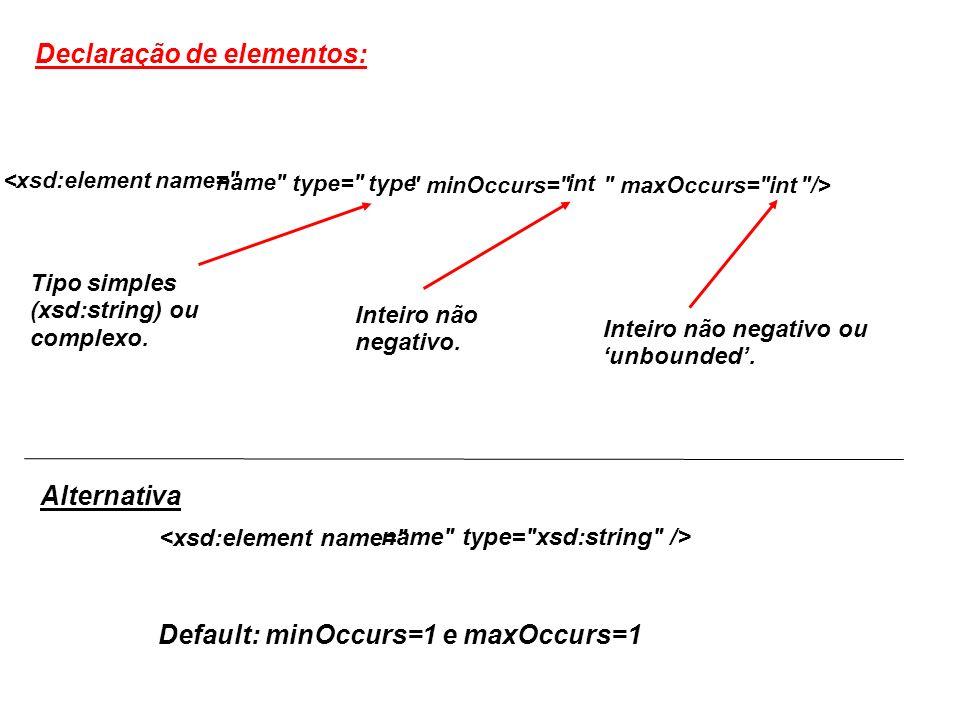 Outros Exemplos Restringe um tipo string aos valores circle, triangle e square.