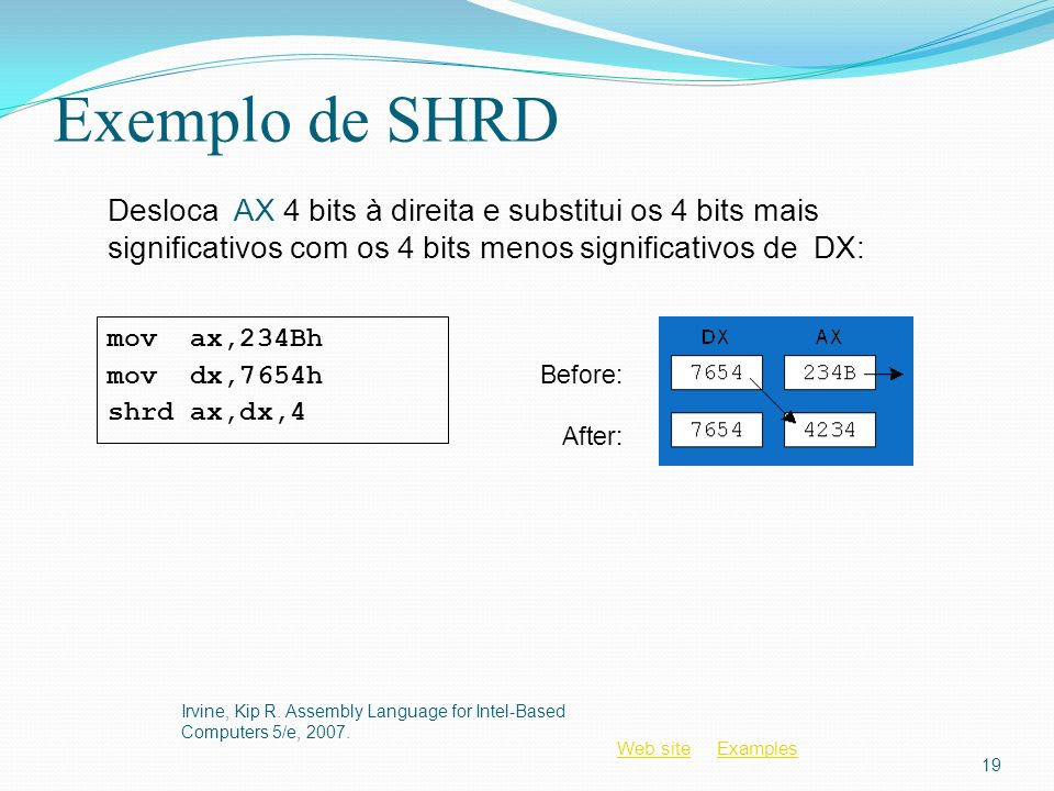 Web siteWeb site ExamplesExamples Exemplo de SHRD Irvine, Kip R. Assembly Language for Intel-Based Computers 5/e, 2007. 19 mov ax,234Bh mov dx,7654h s