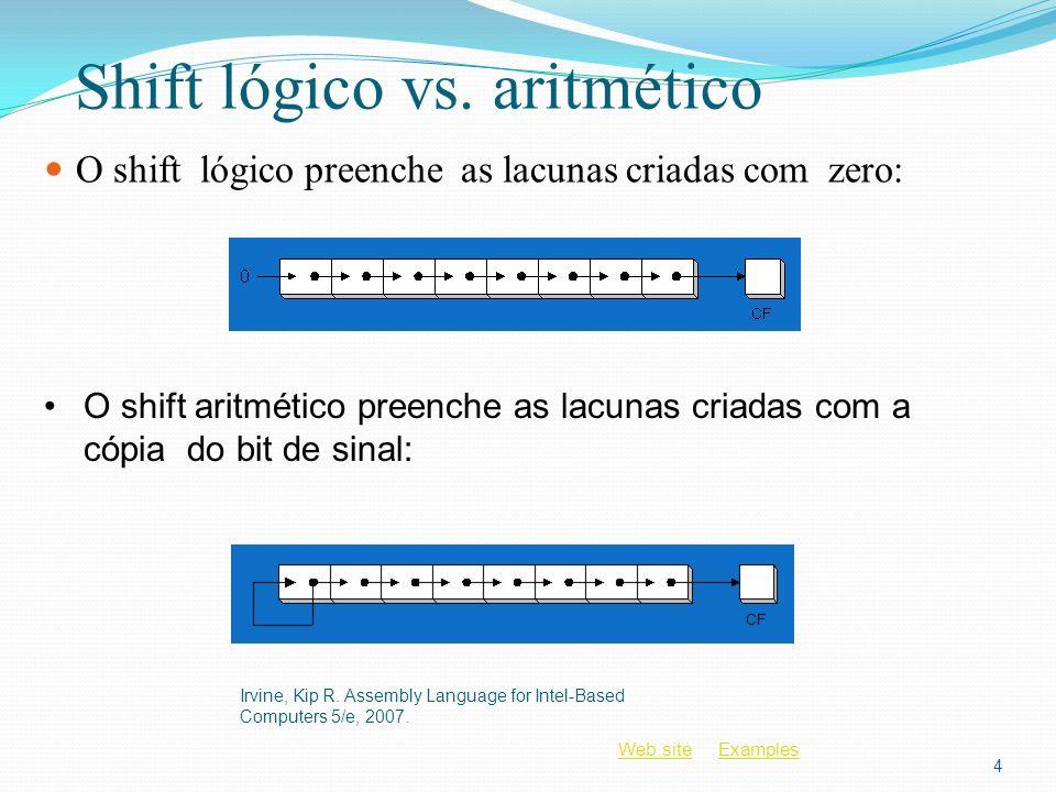 Web siteWeb site ExamplesExamples Shift lógico vs. aritmético O shift lógico preenche as lacunas criadas com zero: Irvine, Kip R. Assembly Language fo