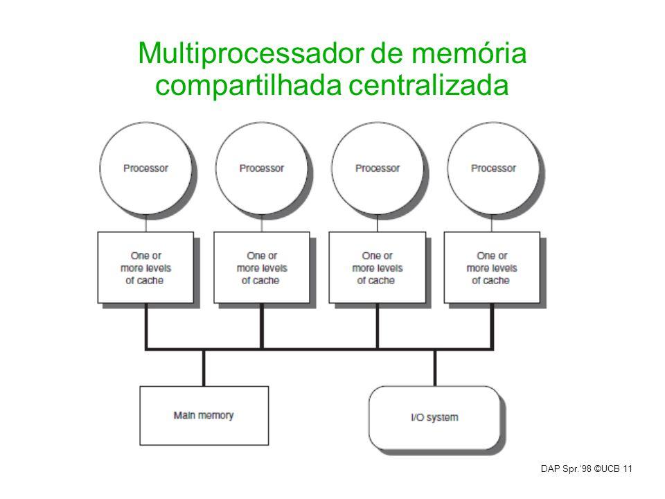 DAP Spr.98 ©UCB 11 Multiprocessador de memória compartilhada centralizada
