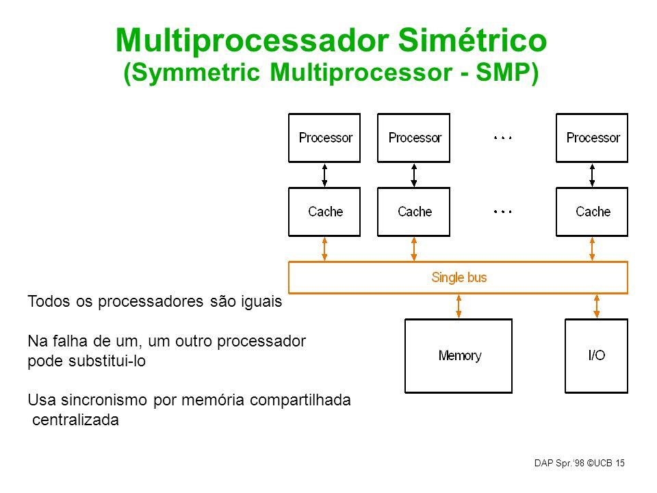 DAP Spr.98 ©UCB 15 Multiprocessador Simétrico (Symmetric Multiprocessor - SMP) Todos os processadores são iguais Na falha de um, um outro processador