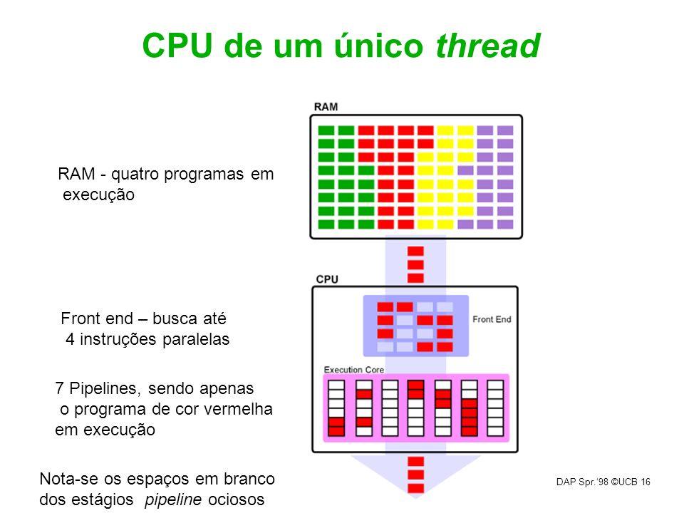 DAP Spr.98 ©UCB 16 CPU de um único thread RAM - quatro programas em execução 7 Pipelines, sendo apenas o programa de cor vermelha em execução Nota-se