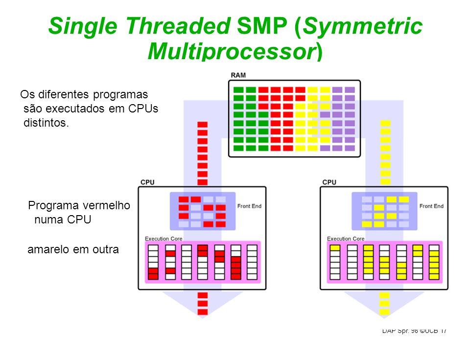 DAP Spr.98 ©UCB 17 Single Threaded SMP (Symmetric Multiprocessor) Os diferentes programas são executados em CPUs distintos. Programa vermelho numa CPU