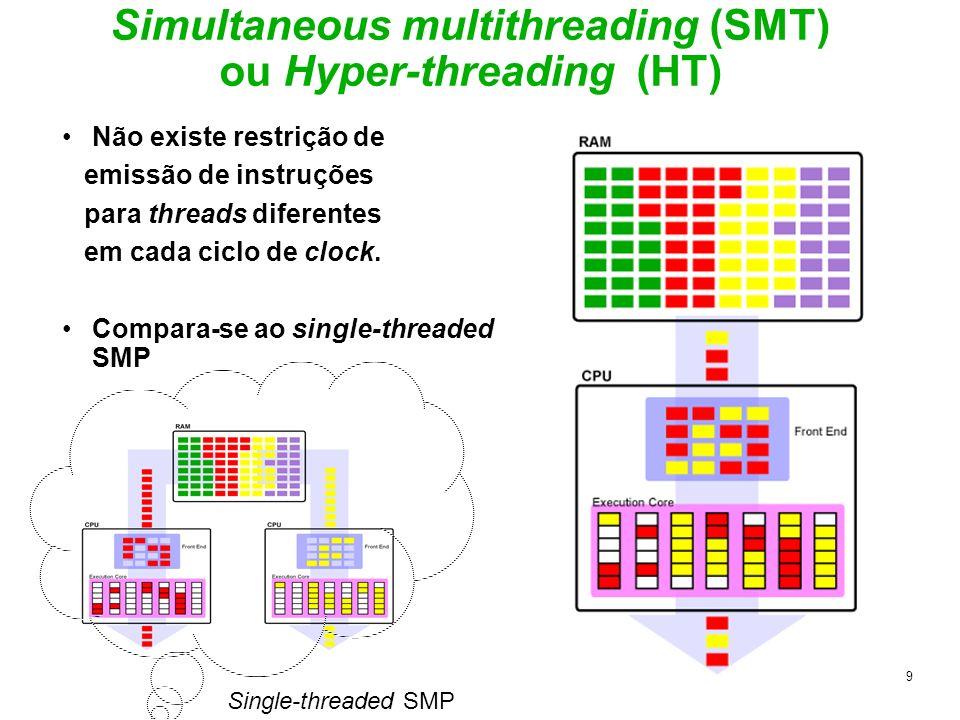 DAP Spr.98 ©UCB 19 Simultaneous multithreading (SMT) ou Hyper-threading (HT) Não existe restrição de emissão de instruções para threads diferentes em