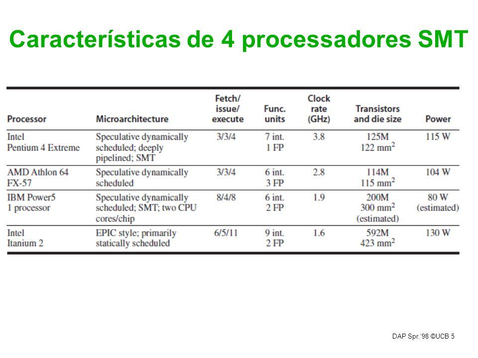 DAP Spr.98 ©UCB 5 Características de 4 processadores SMT