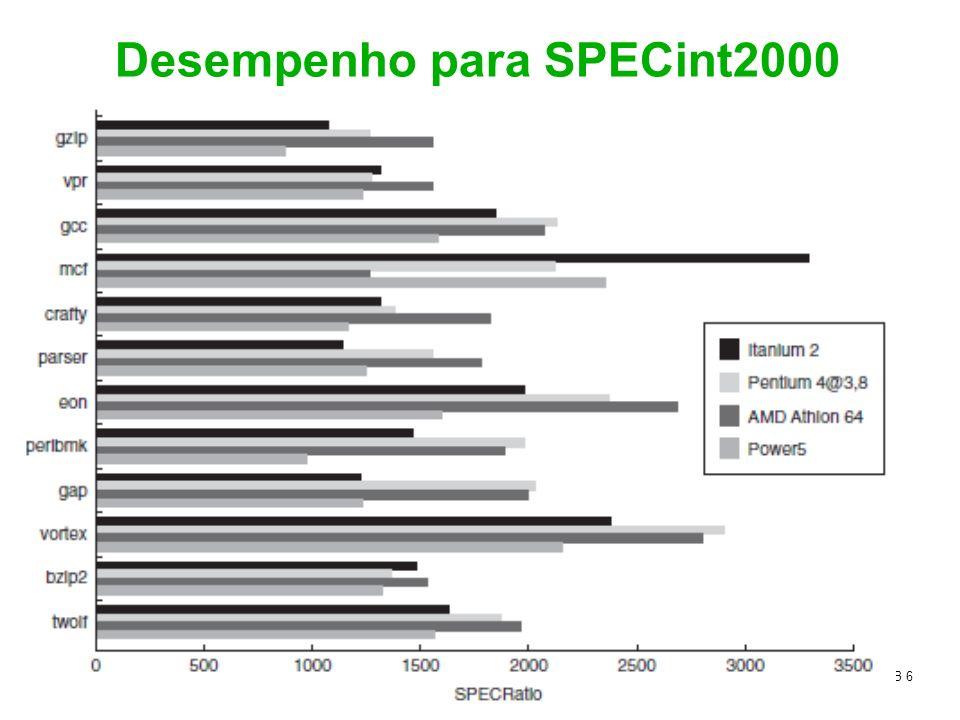DAP Spr.98 ©UCB 6 Desempenho para SPECint2000