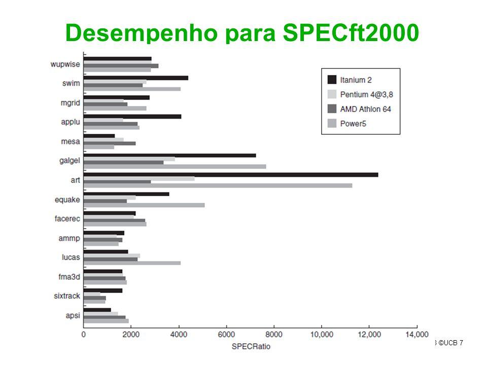 DAP Spr.98 ©UCB 7 Desempenho para SPECft2000