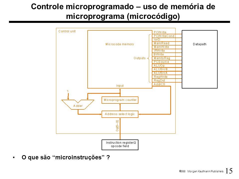 15 1998 Morgan Kaufmann Publishers Controle microprogramado – uso de memória de microprograma (microcódigo) O que são microinstruções ?