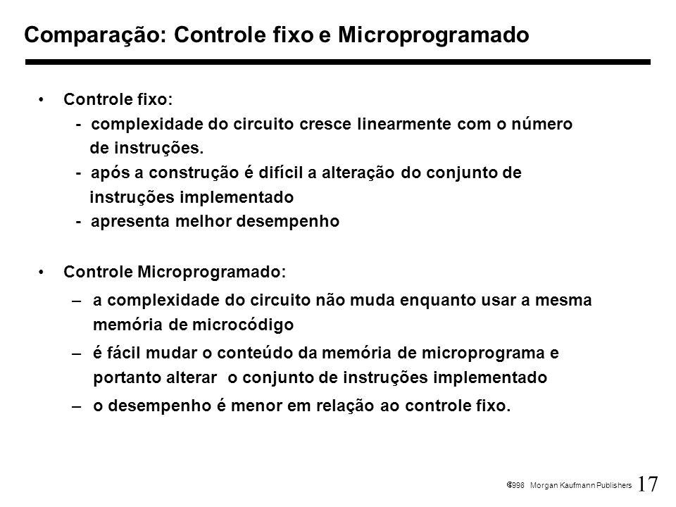 17 1998 Morgan Kaufmann Publishers Comparação: Controle fixo e Microprogramado Controle fixo: - complexidade do circuito cresce linearmente com o núme