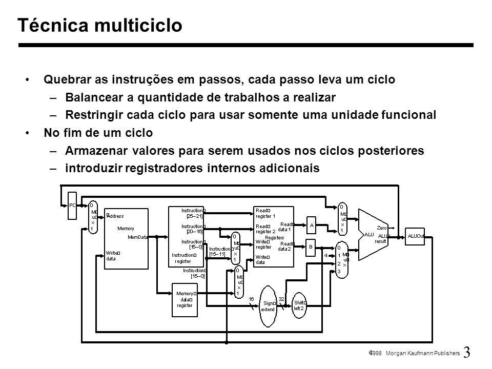 4 1998 Morgan Kaufmann Publishers Busca da instrução (Instruction Fetch) Decodificação da instrução e busca do registrador Execução, Computação do endereço de memória, ou conclusão de uma instrução de branch Acesso à memória ou conclusão de uma instrução R-type Passo de Write-back INSTRUÇÕES LEVEM DE 3 - 5 CICLOS.