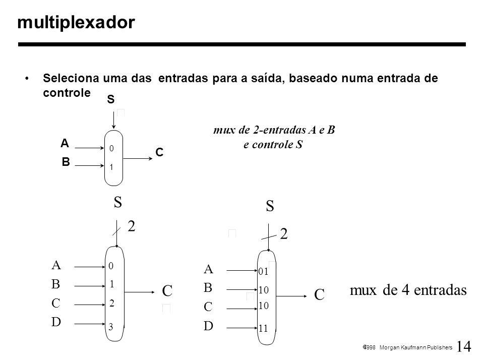 14 1998 Morgan Kaufmann Publishers multiplexador Seleciona uma das entradas para a saída, baseado numa entrada de controle S C A B 0 1 mux de 2-entrad