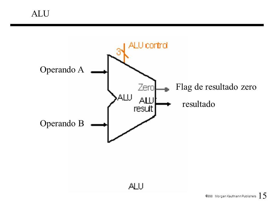 15 1998 Morgan Kaufmann Publishers ALU Operando A Operando B resultado Flag de resultado zero
