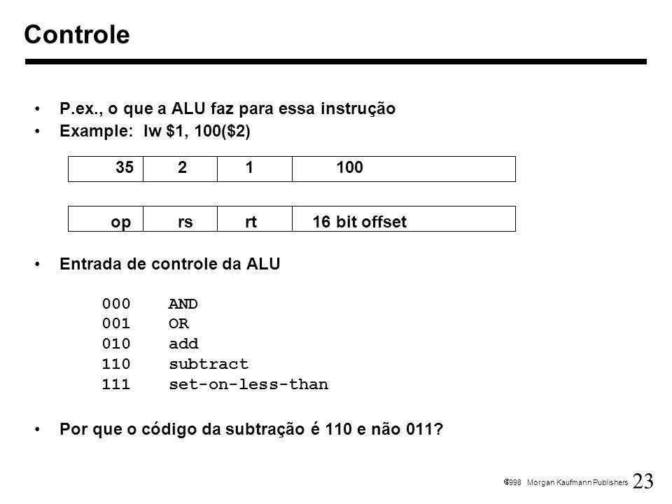 23 1998 Morgan Kaufmann Publishers P.ex., o que a ALU faz para essa instrução Example: lw $1, 100($2) 35 2 1 100 op rs rt 16 bit offset Entrada de con