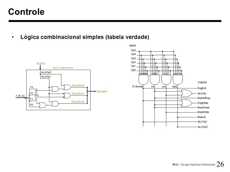 26 1998 Morgan Kaufmann Publishers Controle Lógica combinacional simples (tabela verdade)