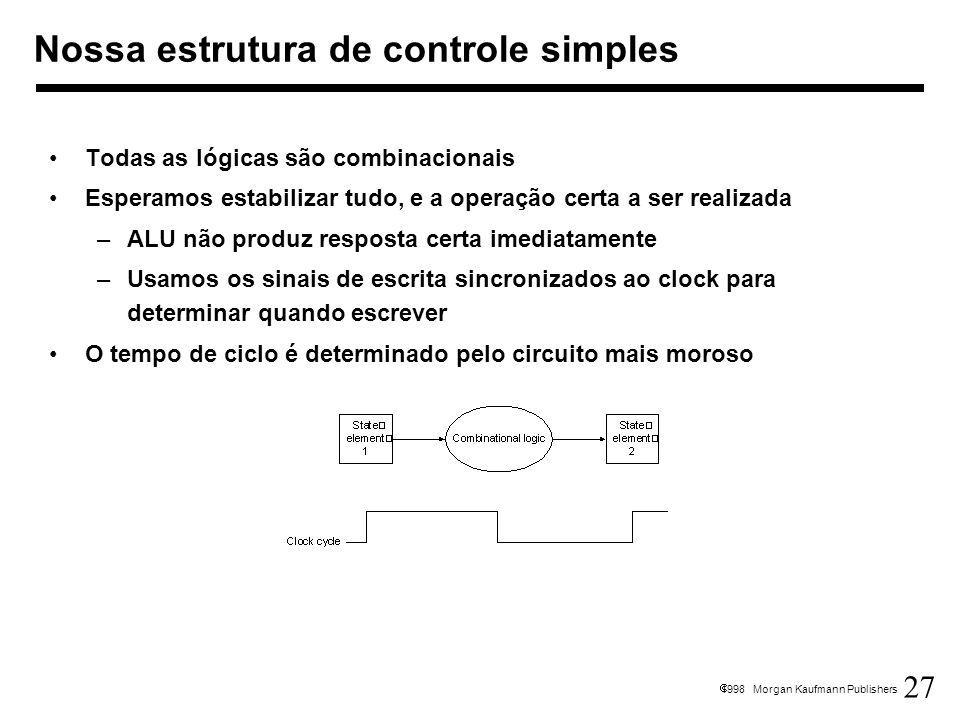27 1998 Morgan Kaufmann Publishers Todas as lógicas são combinacionais Esperamos estabilizar tudo, e a operação certa a ser realizada –ALU não produz