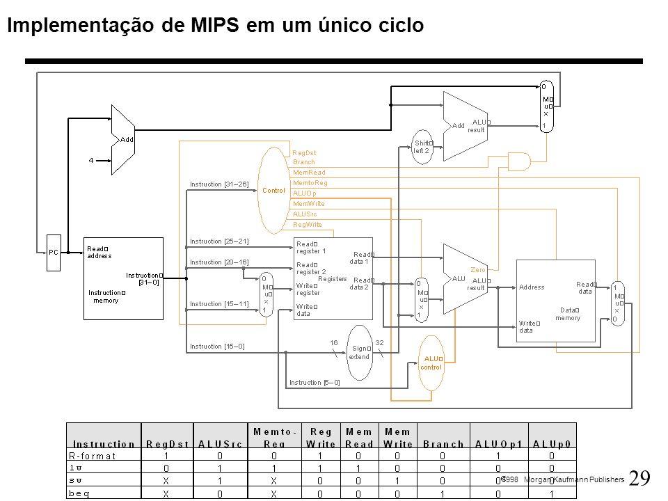 29 1998 Morgan Kaufmann Publishers Implementação de MIPS em um único ciclo