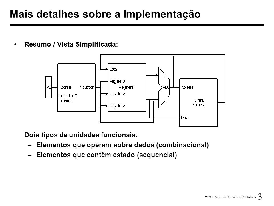 3 1998 Morgan Kaufmann Publishers Resumo / Vista Simplificada: Dois tipos de unidades funcionais: –Elementos que operam sobre dados (combinacional) –E