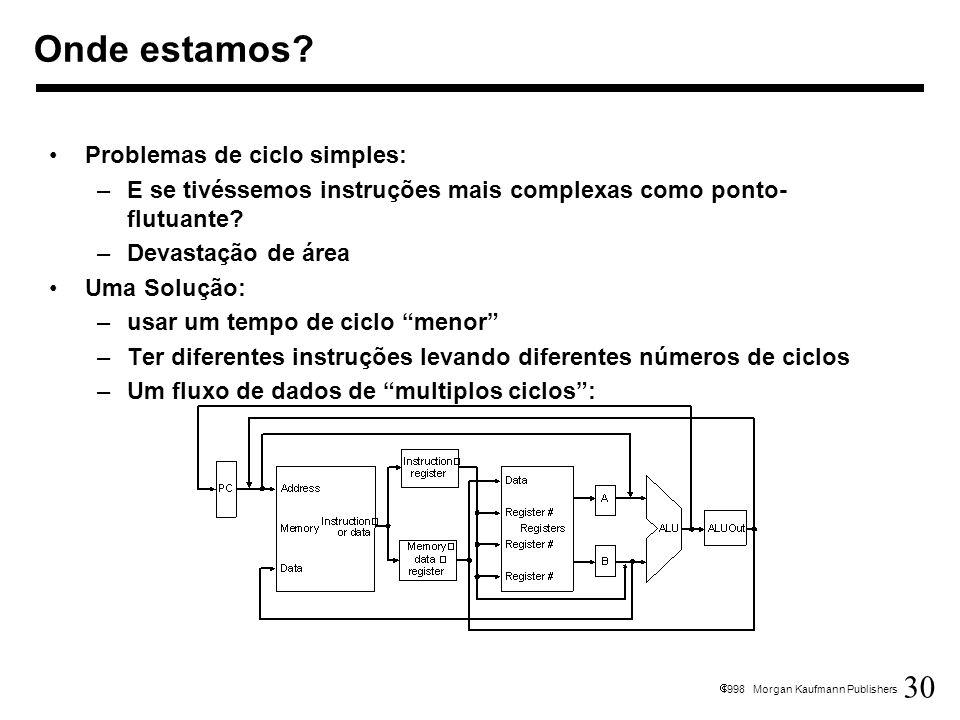 30 1998 Morgan Kaufmann Publishers Onde estamos? Problemas de ciclo simples: –E se tivéssemos instruções mais complexas como ponto- flutuante? –Devast
