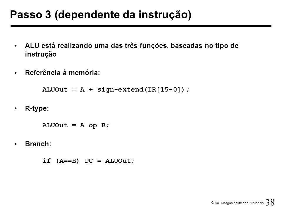 38 1998 Morgan Kaufmann Publishers ALU está realizando uma das três funções, baseadas no tipo de instrução Referência à memória: ALUOut = A + sign-ext