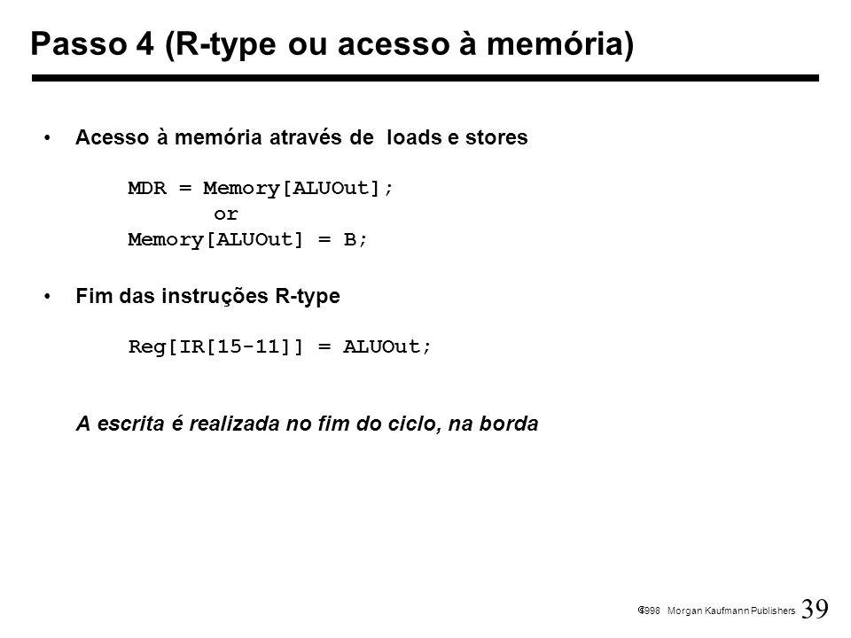 39 1998 Morgan Kaufmann Publishers Acesso à memória através de loads e stores MDR = Memory[ALUOut]; or Memory[ALUOut] = B; Fim das instruções R-type R