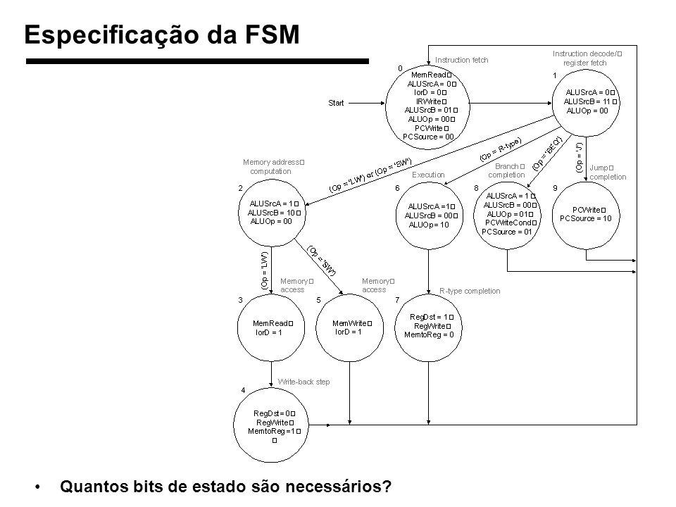 Quantos bits de estado são necessários? Especificação da FSM