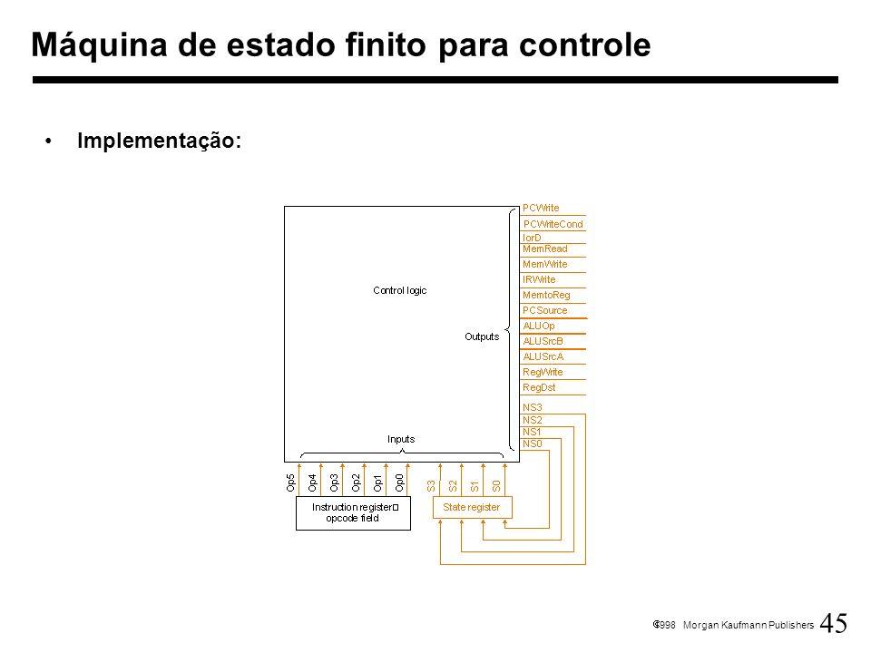 45 1998 Morgan Kaufmann Publishers Implementação: Máquina de estado finito para controle
