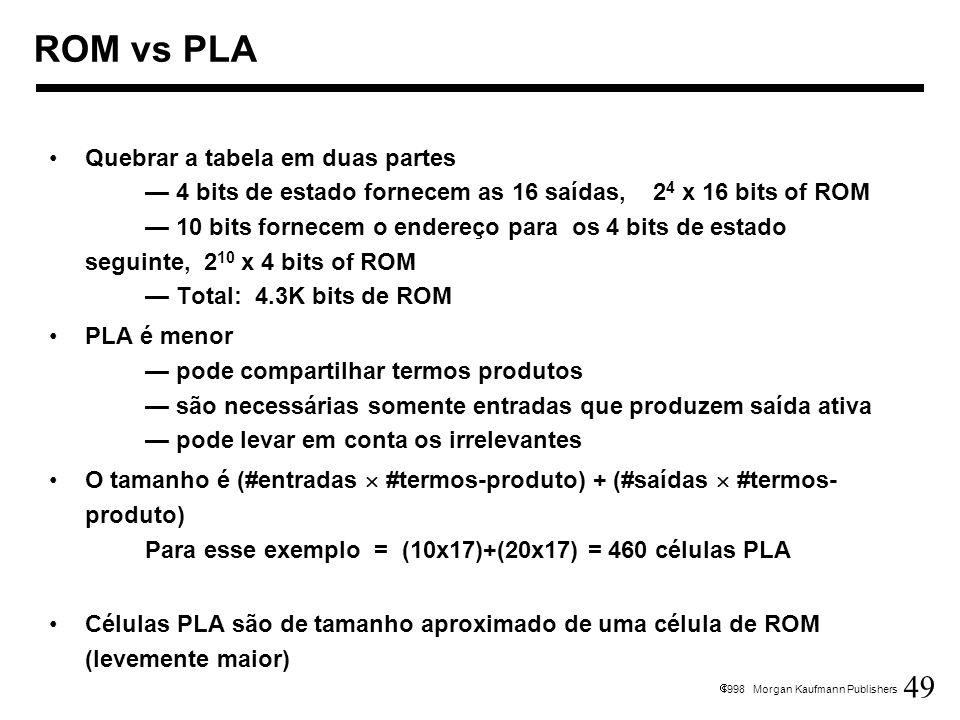 49 1998 Morgan Kaufmann Publishers Quebrar a tabela em duas partes 4 bits de estado fornecem as 16 saídas, 2 4 x 16 bits of ROM 10 bits fornecem o end