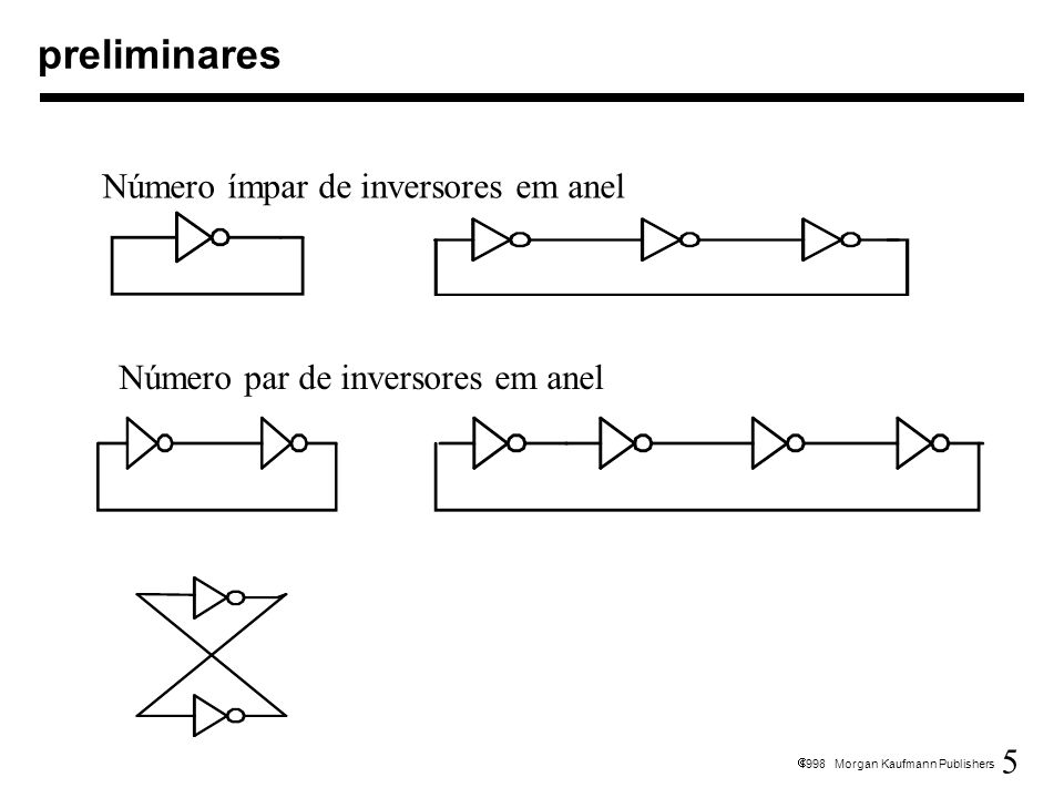 5 1998 Morgan Kaufmann Publishers preliminares Número ímpar de inversores em anel Número par de inversores em anel