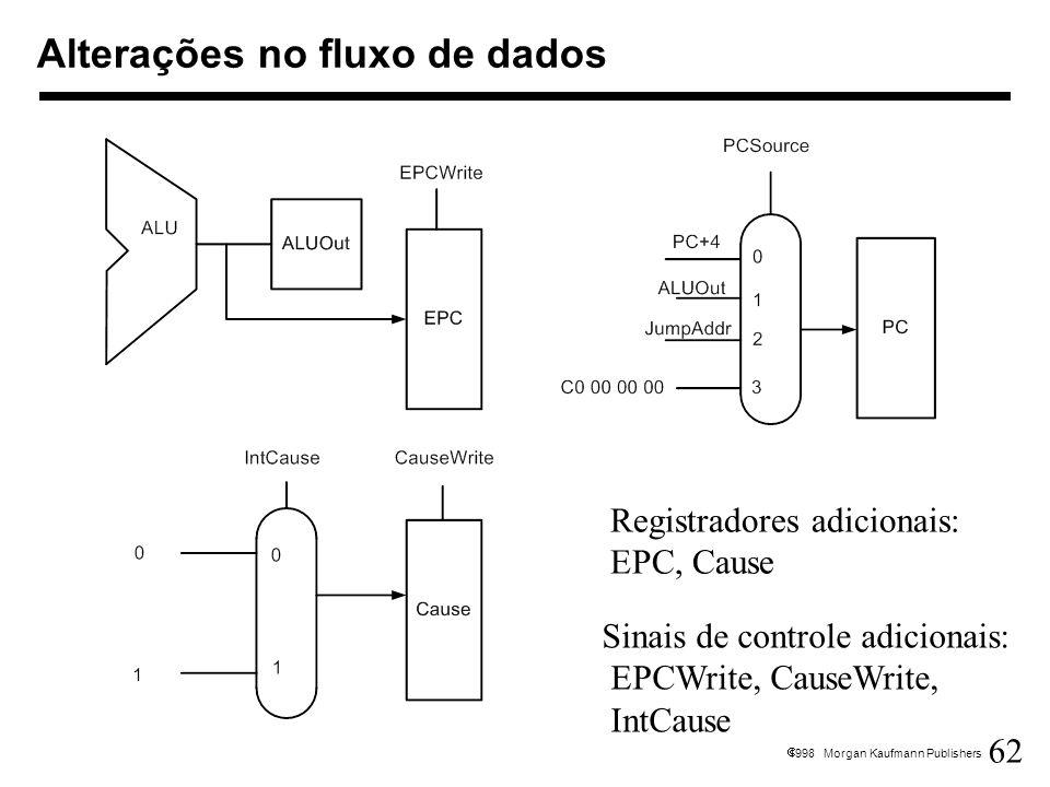 62 1998 Morgan Kaufmann Publishers Alterações no fluxo de dados Sinais de controle adicionais: EPCWrite, CauseWrite, IntCause Registradores adicionais