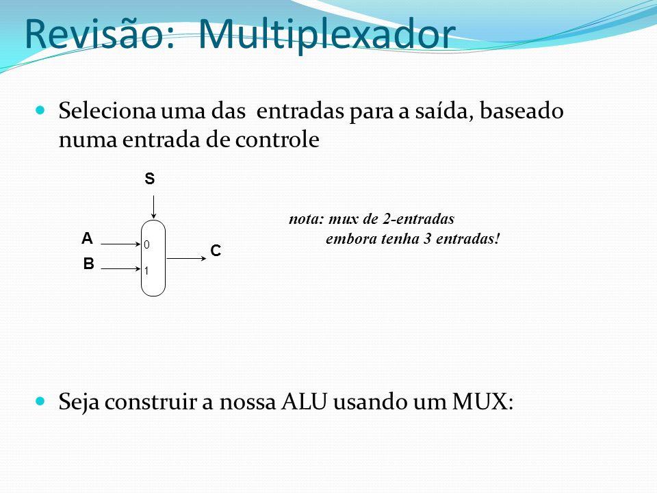 Seleciona uma das entradas para a saída, baseado numa entrada de controle Seja construir a nossa ALU usando um MUX: S C A B 0 1 Revisão: Multiplexador