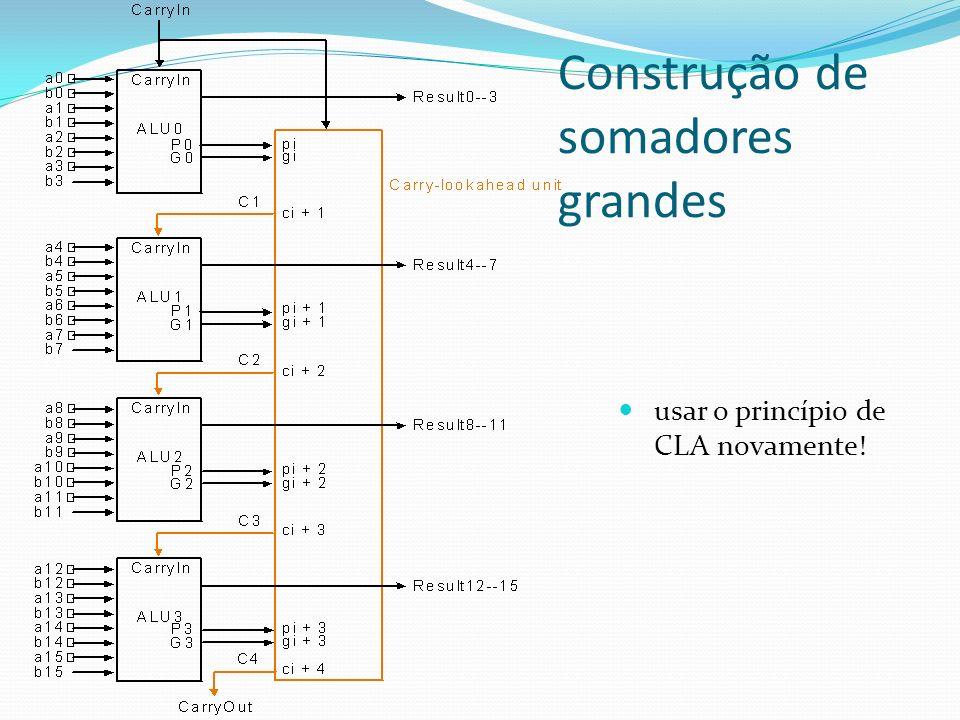 usar o princípio de CLA novamente! Construção de somadores grandes