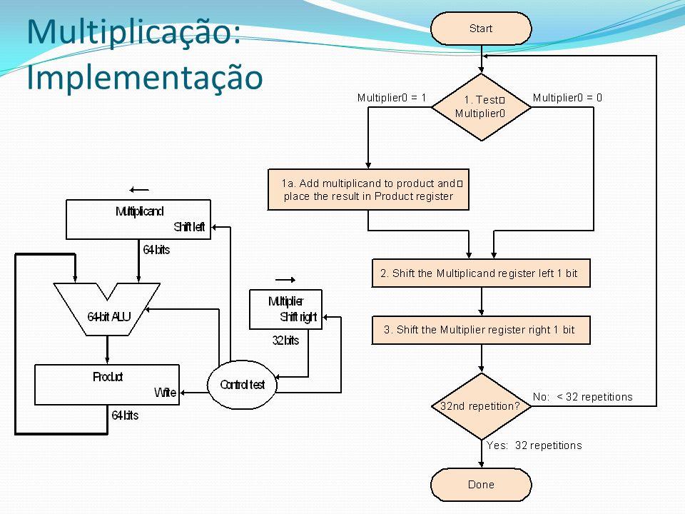 Multiplicação: Implementação