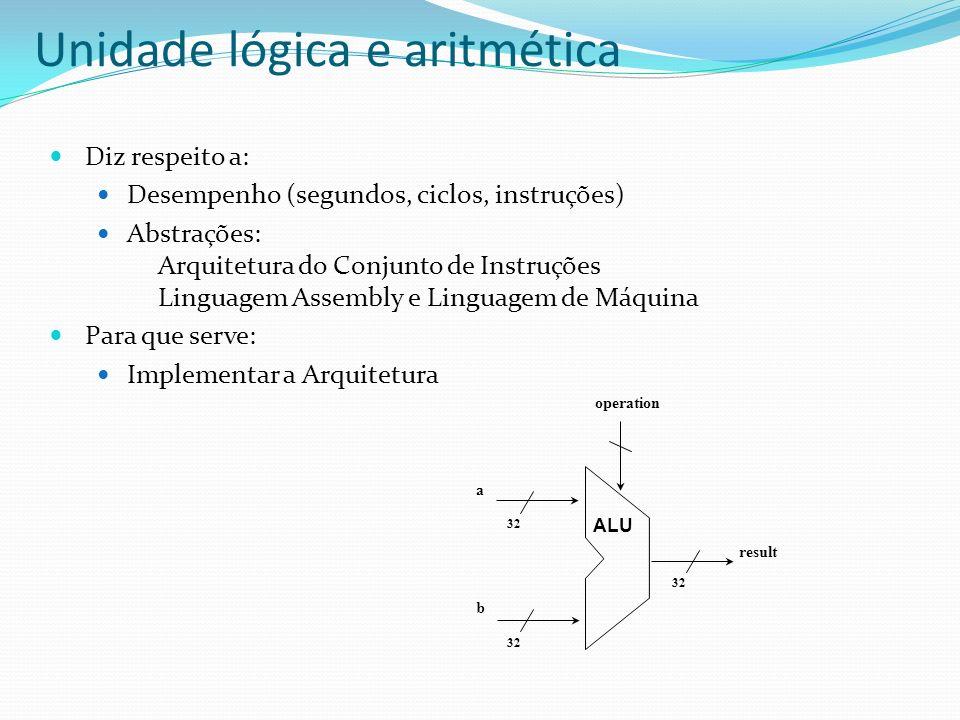 Unidade lógica e aritmética Diz respeito a: Desempenho (segundos, ciclos, instruções) Abstrações: Arquitetura do Conjunto de Instruções Linguagem Asse