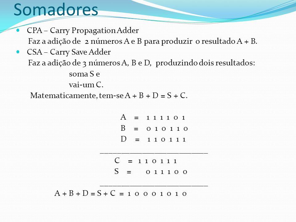 CPA – Carry Propagation Adder Faz a adição de 2 números A e B para produzir o resultado A + B. CSA – Carry Save Adder Faz a adição de 3 números A, B e
