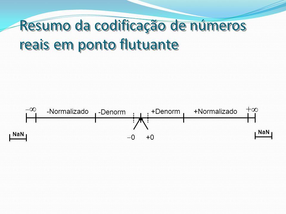 Resumo da codificação de números reais em ponto flutuante NaN + 0 +Denorm+Normalizado -Denorm -Normalizado +0