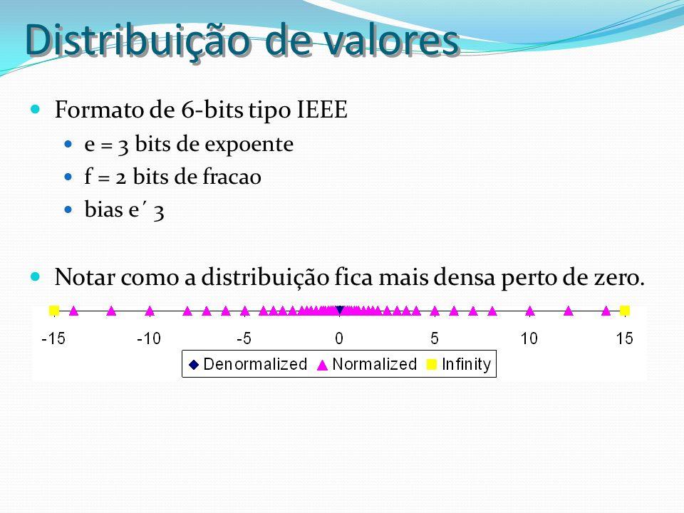 Distribuição de valores Formato de 6-bits tipo IEEE e = 3 bits de expoente f = 2 bits de fracao bias e´ 3 Notar como a distribuição fica mais densa pe