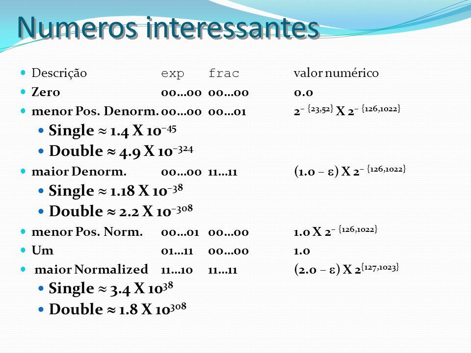 Numeros interessantes Descrição expfrac valor numérico Zero00…0000…000.0 menor Pos. Denorm.00…0000…012 – {23,52} X 2 – {126,1022} Single 1.4 X 10 –45