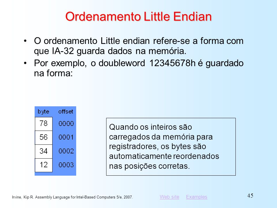 Web siteWeb site ExamplesExamples Irvine, Kip R. Assembly Language for Intel-Based Computers 5/e, 2007. 45 Ordenamento Little Endian O ordenamento Lit