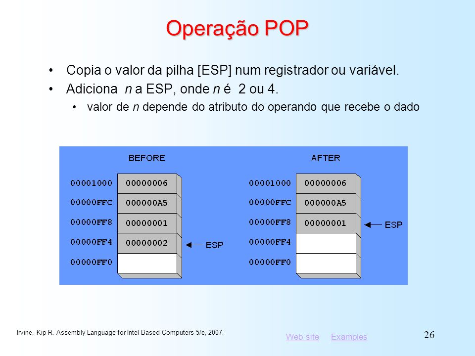 Web siteWeb site ExamplesExamples Irvine, Kip R. Assembly Language for Intel-Based Computers 5/e, 2007. 26 Operação POP Copia o valor da pilha [ESP] n