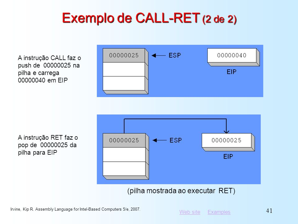 Web siteWeb site ExamplesExamples Irvine, Kip R. Assembly Language for Intel-Based Computers 5/e, 2007. 41 Exemplo de CALL-RET (2 de 2) A instrução CA