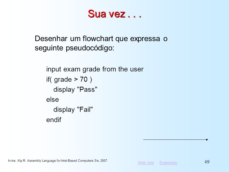 Web siteWeb site ExamplesExamples Irvine, Kip R. Assembly Language for Intel-Based Computers 5/e, 2007. 49 Sua vez... Desenhar um flowchart que expres