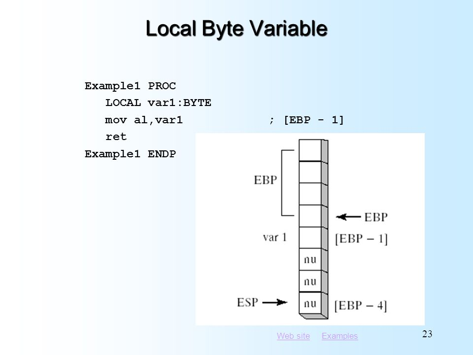 Web siteWeb site ExamplesExamples 23 Local Byte Variable Example1 PROC LOCAL var1:BYTE mov al,var1 ; [EBP - 1] ret Example1 ENDP